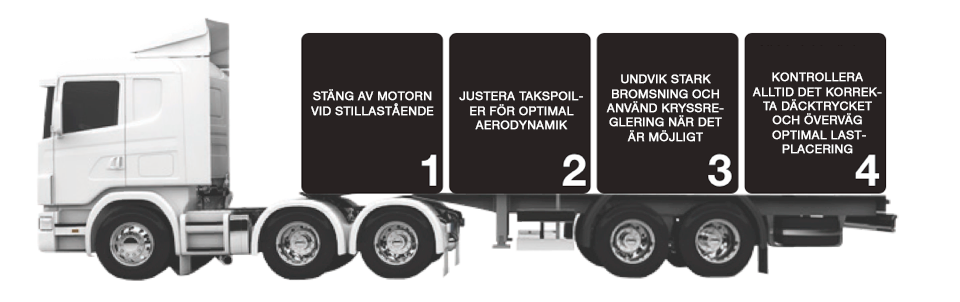 transportfordon_total_-_4_tips_for_branslebesparing_v3.png